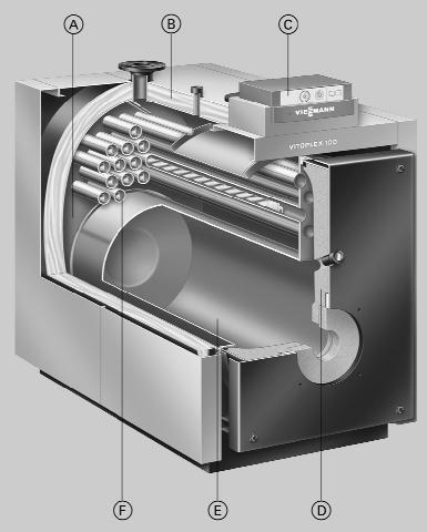Водогрейные котлы Viessmann.  Модель Vitoplex 100 (110-620 кВт).  Схема.